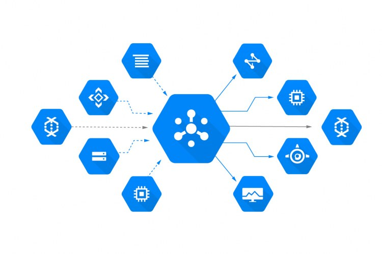 Google Cloud Platform Dataflow и Pub/Sub