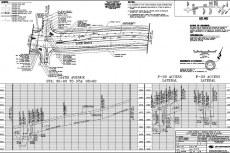 В AutoCAD Civil 3D имеется Мастер выпуска планов