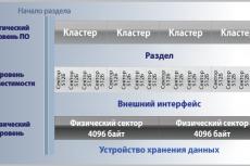 Paragon Alignment Tool 3.0. Принцип работы