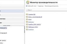 1С-Битрикс: Управление сайтом. Монитор производительности