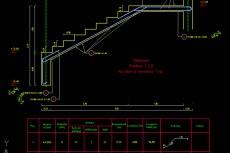 Автоматическое создание спецификаций и ведомостей материалов