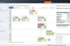 Создание наглядных гибридных веб-приложений с помощью служб Visio