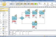 Расширенный выбор инструментов форматирования и параметров оформления